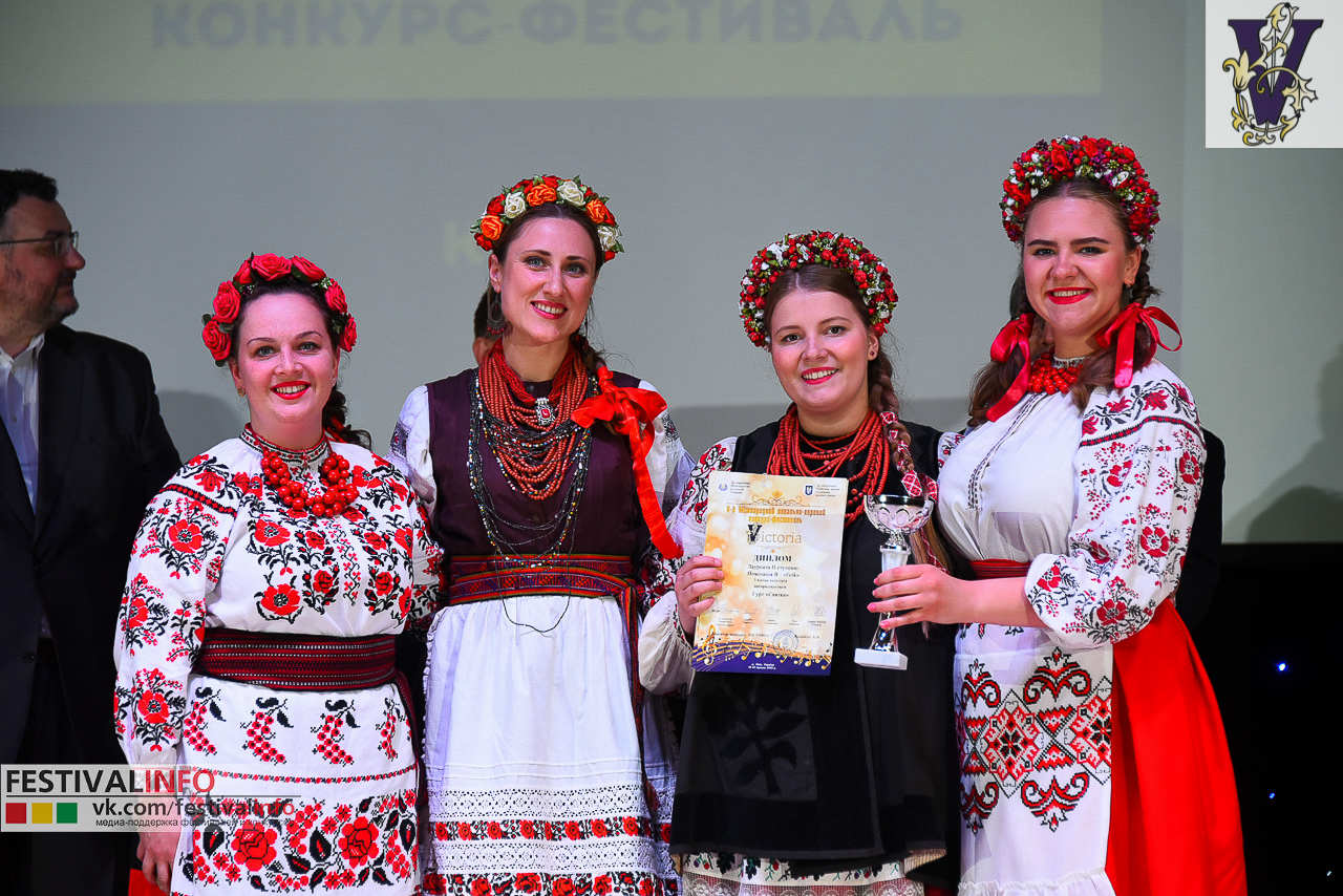 Folk ensemble Svyatky